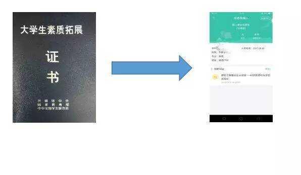 """【易★通知】重磅消息,""""到梦空间""""APP将取代素拓本,素拓将从线下升级为线上认证"""
