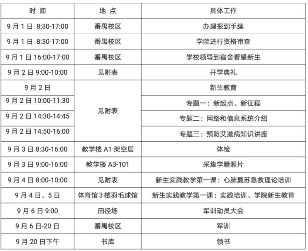 广州医科大学2019年本科新生安排表