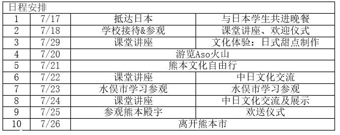 关于报名参加2019年熊本大学英语夏令营的通知