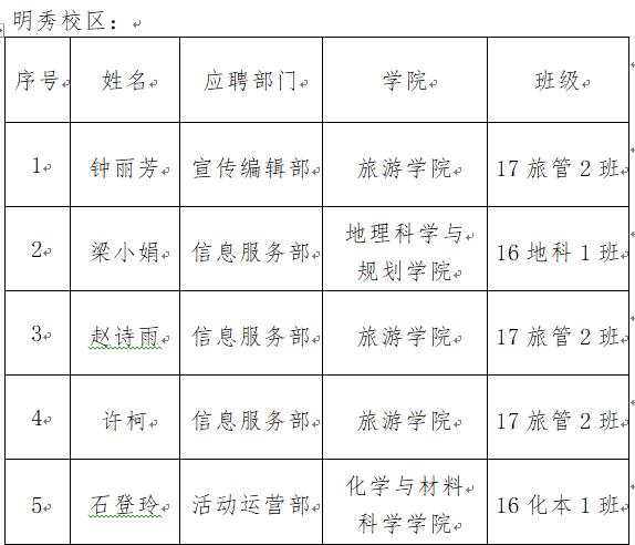 关于广西师范学院第四届易班学生工作站委员候选人增补名单的公示