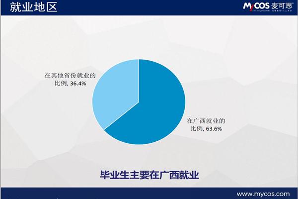 63%的柳职毕业生选择留在广西建功立业--我校为广西社会经济提供人才支撑侧记